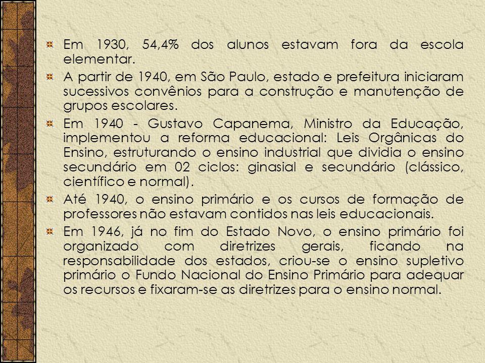 Em 1930, 54,4% dos alunos estavam fora da escola elementar. A partir de 1940, em São Paulo, estado e prefeitura iniciaram sucessivos convênios para a