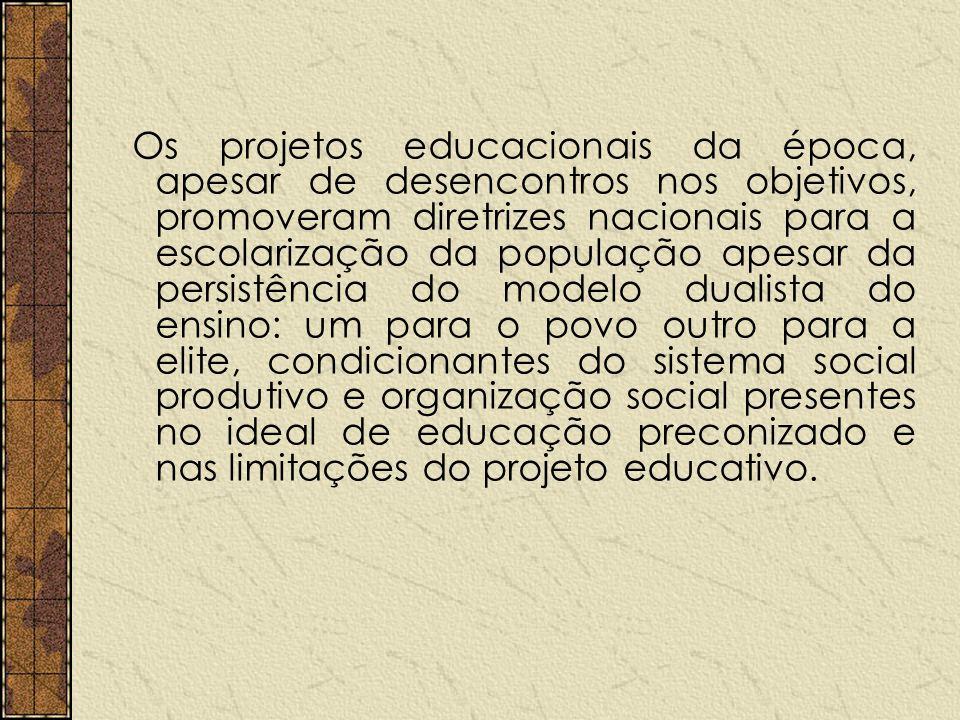 Considerações acerca do Manifesto dos Pioneiros da Educação Nova Bruna Michelman Oscar Teixeira Cláudia Denardi Machado
