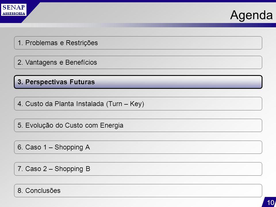 10 1. Problemas e Restrições 2. Vantagens e Benefícios 3. Perspectivas Futuras 4. Custo da Planta Instalada (Turn – Key) 5. Evolução do Custo com Ener