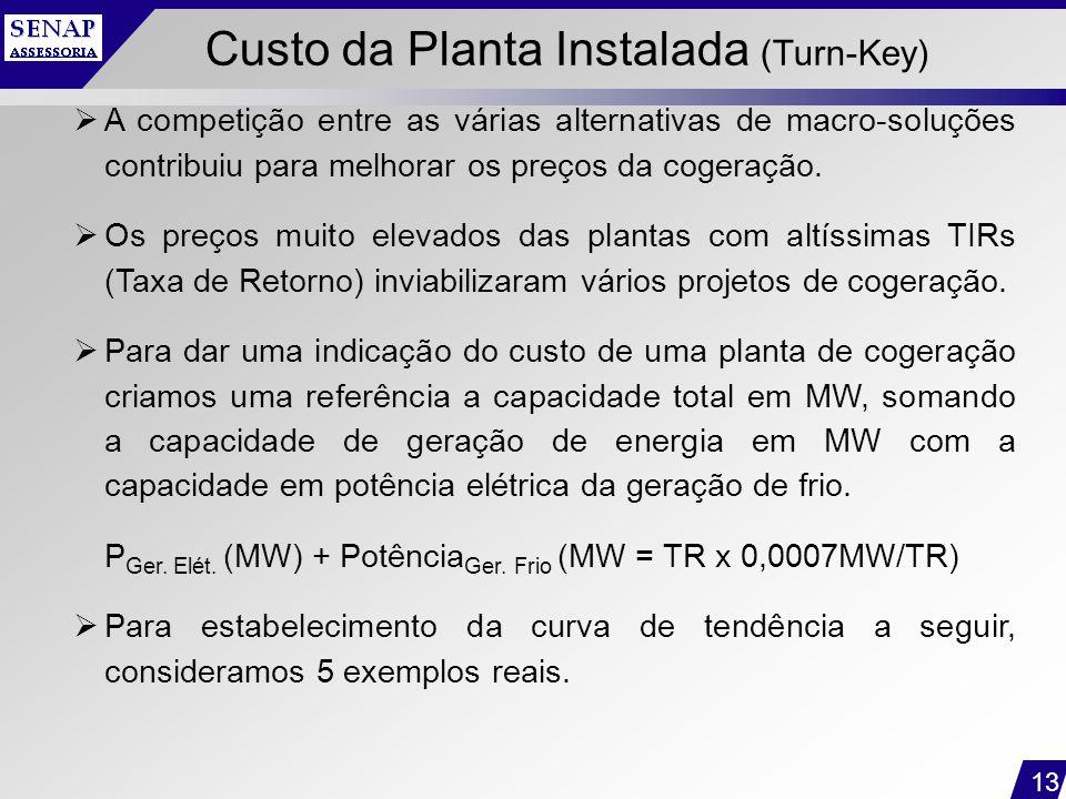 13 Custo da Planta Instalada (Turn-Key)  A competição entre as várias alternativas de macro-soluções contribuiu para melhorar os preços da cogeração.