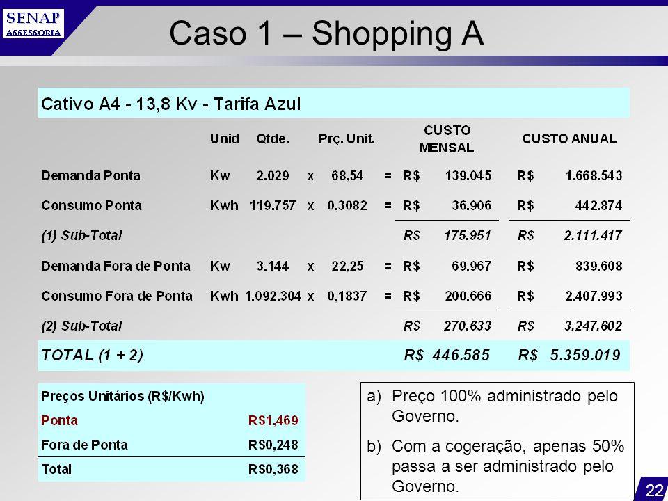 22 Caso 1 – Shopping A a)Preço 100% administrado pelo Governo. b)Com a cogeração, apenas 50% passa a ser administrado pelo Governo.