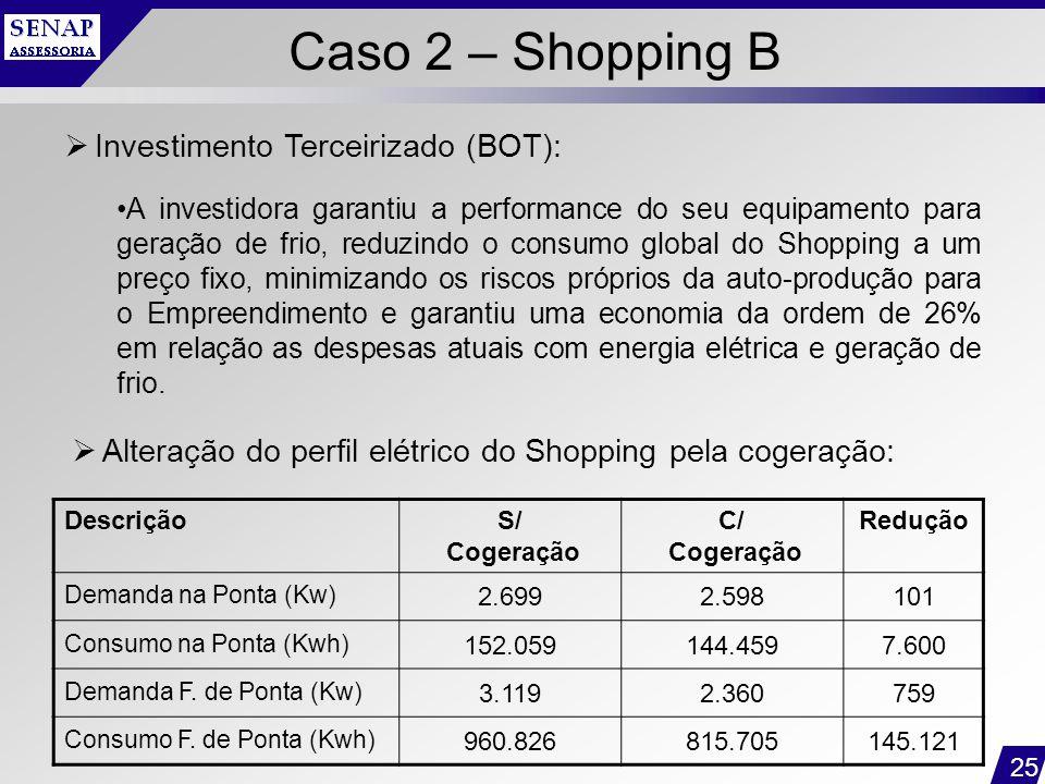25 Caso 2 – Shopping B  Investimento Terceirizado (BOT): A investidora garantiu a performance do seu equipamento para geração de frio, reduzindo o co