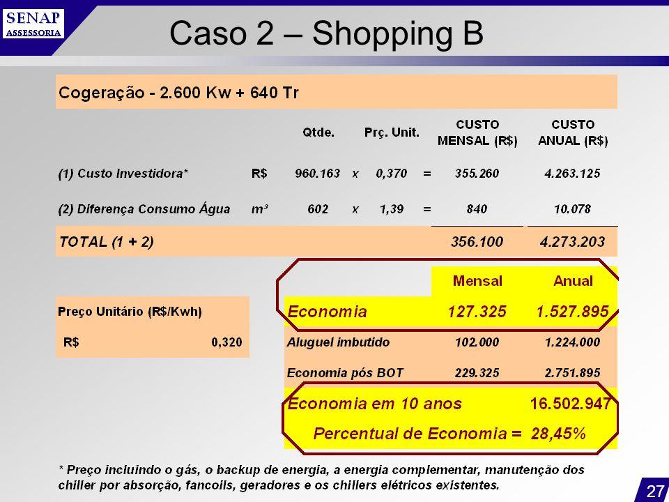 27 Caso 2 – Shopping B