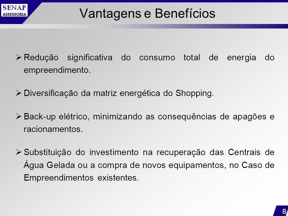 8 Vantagens e Benefícios  Redução significativa do consumo total de energia do empreendimento.  Diversificação da matriz energética do Shopping.  B