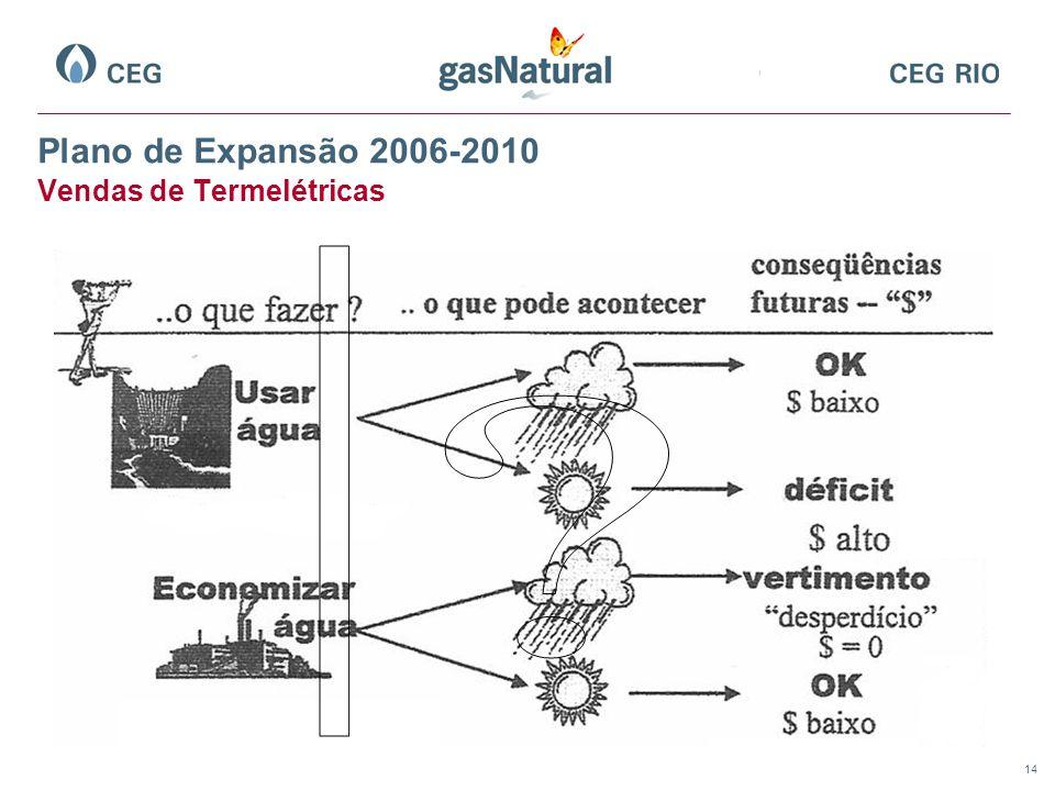 14 Plano de Expansão 2006-2010 Vendas de Termelétricas