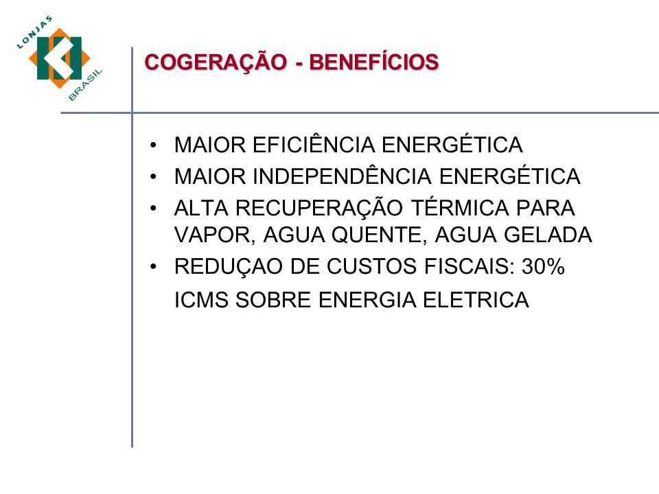 MAIOR EFICIÊNCIA ENERGÉTICA MAIOR INDEPENDÊNCIA ENERGÉTICA ALTA RECUPERAÇÃO TÉRMICA PARA VAPOR, AGUA QUENTE, AGUA GELADA REDUÇAO DE CUSTOS FISCAIS: 30% ICMS SOBRE ENERGIA ELETRICA COGERAÇÃO - BENEFÍCIOS