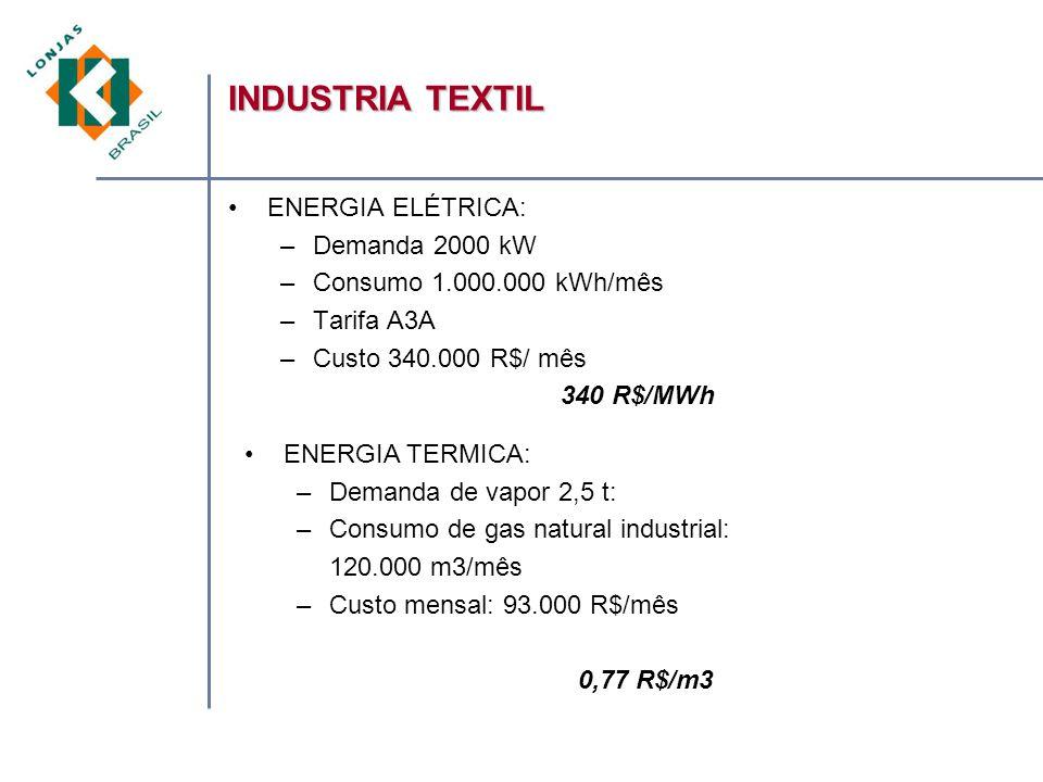 ENERGIA ELÉTRICA: –Demanda 2000 kW –Consumo 1.000.000 kWh/mês –Tarifa A3A –Custo 340.000 R$/ mês 340 R$/MWh INDUSTRIA TEXTIL ENERGIA TERMICA: –Demanda de vapor 2,5 t: –Consumo de gas natural industrial: 120.000 m3/mês –Custo mensal: 93.000 R$/mês 0,77 R$/m3