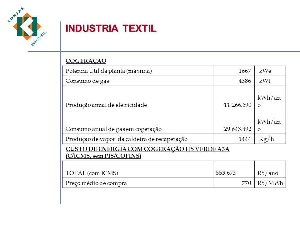 COGERAÇAO Potencia Útil da planta (máxima)1667 kWe Consumo de gas4386 kWt Produção anual de eletricidade11.266.690 kWh/an o Consumo anual de gas em cogeração29.643.492 kWh/an o Produçao de vapor da caldeira de recuperação1444 Kg/h CUSTO DE ENERGIA COM COGERAÇÃO HS VERDE A3A (C/ICMS, sem PIS/COFINS) TOTAL (com ICMS) 553.673R$/ano Preço médio de compra770R$/MWh INDUSTRIA TEXTIL