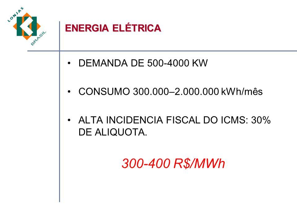 DEMANDA DE 500-4000 KW CONSUMO 300.000–2.000.000 kWh/mês ALTA INCIDENCIA FISCAL DO ICMS: 30% DE ALIQUOTA.