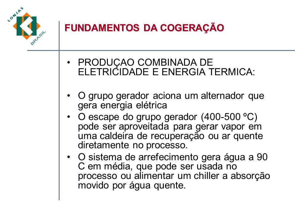 PRODUÇAO COMBINADA DE ELETRICIDADE E ENERGIA TERMICA: O grupo gerador aciona um alternador que gera energia elétrica O escape do grupo gerador (400-500 ºC) pode ser aproveitada para gerar vapor em uma caldeira de recuperação ou ar quente diretamente no processo.