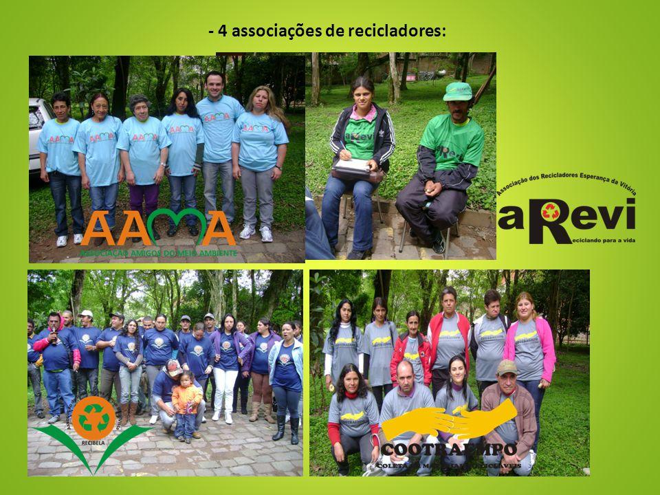 - 4 associações de recicladores: