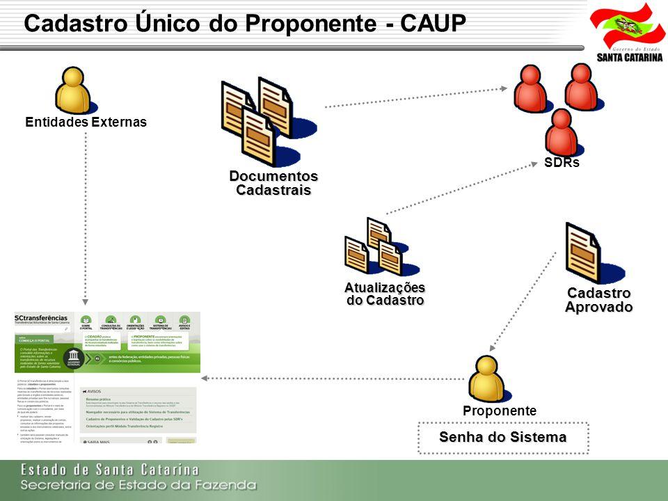 Secretaria de Estado da Fazenda de Santa Catarina – SEF/SC Indra Politec Passo 3 - Acessar o Módulo de Transferências Funcionalidade Validar Cadastro Entidade.