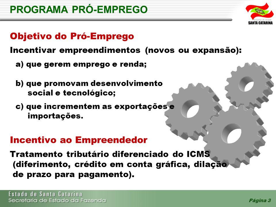 Página 3 PROGRAMA PRÓ-EMPREGO Objetivo do Pró-Emprego Incentivar empreendimentos (novos ou expansão): a) que gerem emprego e renda; b) que promovam de