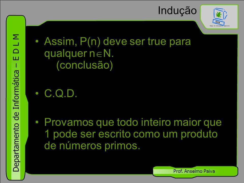 Departamento de Informática – E D L M Prof. Anselmo Paiva Indução Assim, P(n) deve ser true para qualquer n  N. (conclusão) C.Q.D. Provamos que todo