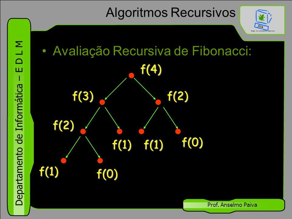 Departamento de Informática – E D L M Prof. Anselmo Paiva Algoritmos Recursivos Avaliação Recursiva de Fibonacci:f(4) f(3) f(2) f(1) f(0) f(1) f(2) f(