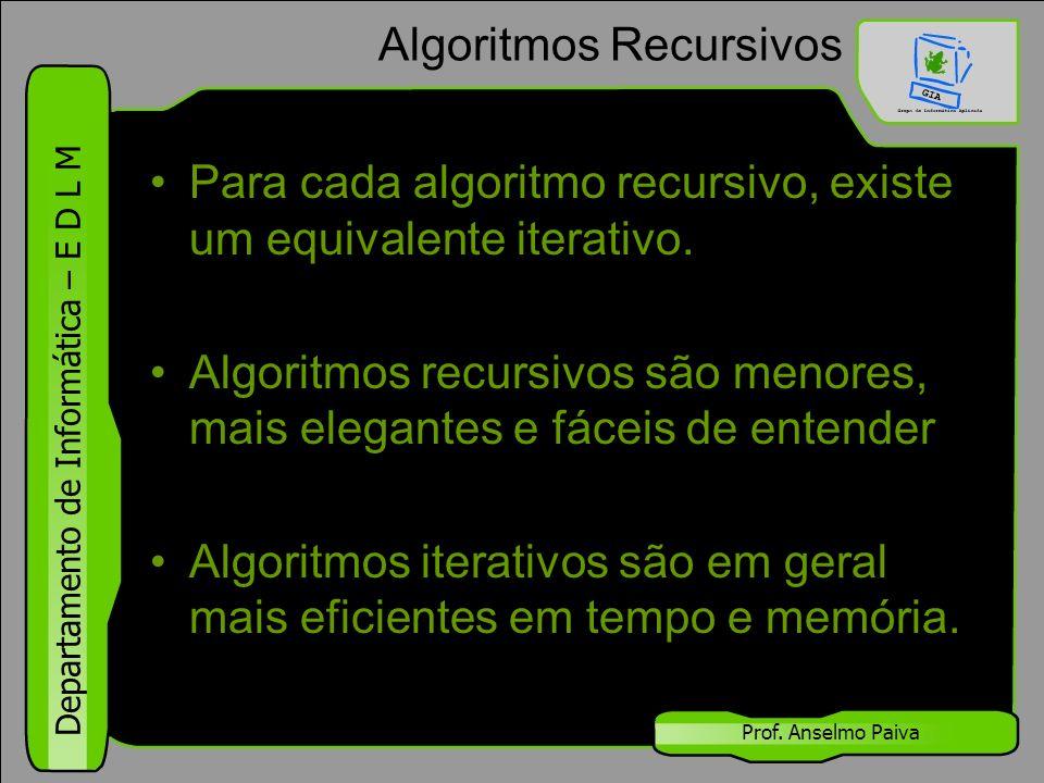 Departamento de Informática – E D L M Prof. Anselmo Paiva Algoritmos Recursivos Para cada algoritmo recursivo, existe um equivalente iterativo. Algori