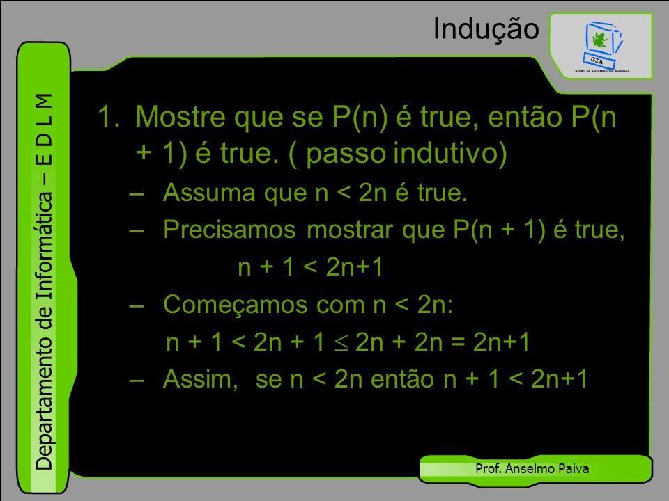 Departamento de Informática – E D L M Prof. Anselmo Paiva Indução 1.Mostre que se P(n) é true, então P(n + 1) é true. ( passo indutivo) –Assuma que n
