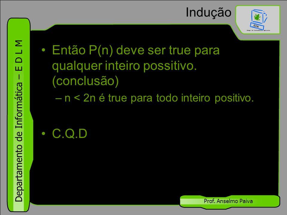 Departamento de Informática – E D L M Prof. Anselmo Paiva Indução Então P(n) deve ser true para qualquer inteiro possitivo. (conclusão) –n < 2n é true