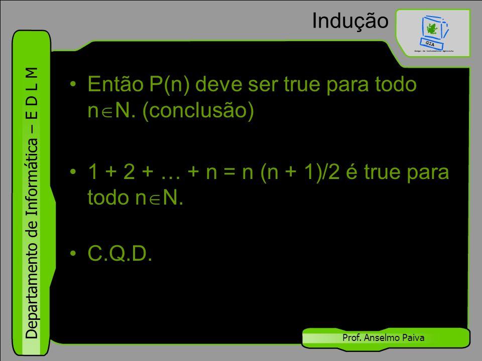 Departamento de Informática – E D L M Prof. Anselmo Paiva Indução Então P(n) deve ser true para todo n  N. (conclusão) 1 + 2 + … + n = n (n + 1)/2 é