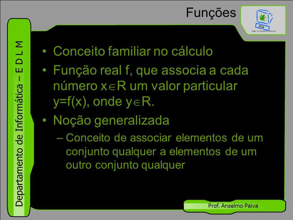 Departamento de Informática – E D L M Prof. Anselmo Paiva Funções Conceito familiar no cálculo Função real f, que associa a cada número x  R um valor
