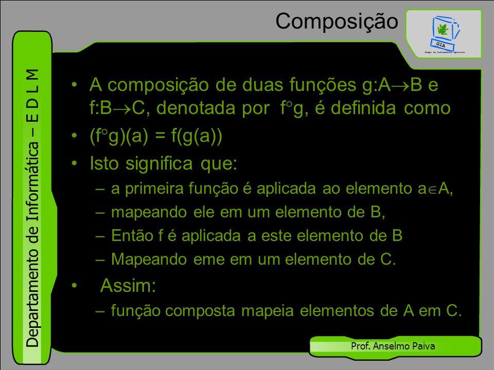 Departamento de Informática – E D L M Prof. Anselmo Paiva Composição A composição de duas funções g:A  B e f:B  C, denotada por f  g, é definida co