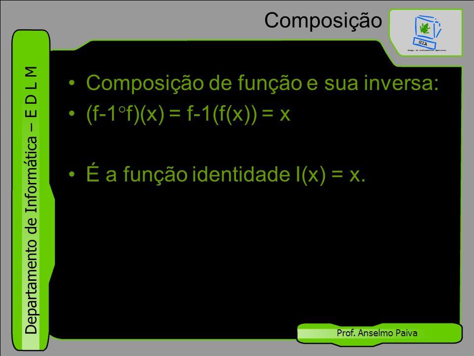 Departamento de Informática – E D L M Prof. Anselmo Paiva Composição Composição de função e sua inversa: (f-1  f)(x) = f-1(f(x)) = x É a função ident