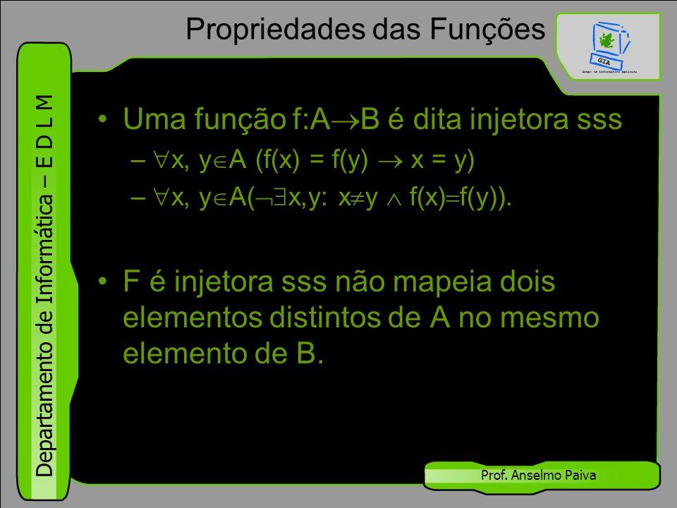 Departamento de Informática – E D L M Prof. Anselmo Paiva Propriedades das Funções Uma função f:A  B é dita injetora sss –  x, y  A (f(x) = f(y) 