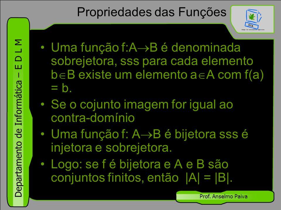 Departamento de Informática – E D L M Prof. Anselmo Paiva Propriedades das Funções Uma função f:A  B é denominada sobrejetora, sss para cada elemento