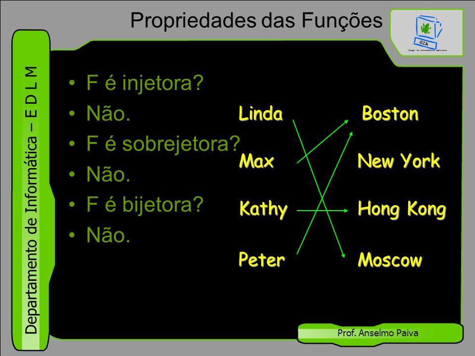 Departamento de Informática – E D L M Prof. Anselmo Paiva Propriedades das Funções F é injetora? Não. F é sobrejetora? Não. F é bijetora? Não.LindaMax