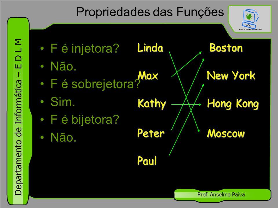 Departamento de Informática – E D L M Prof. Anselmo Paiva Propriedades das Funções F é injetora? Não. F é sobrejetora? Sim. F é bijetora? Não.LindaMax