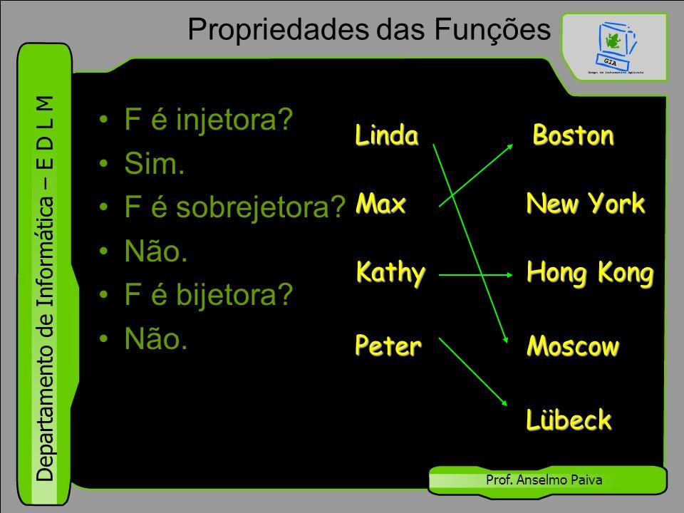 Departamento de Informática – E D L M Prof. Anselmo Paiva Propriedades das Funções F é injetora? Sim. F é sobrejetora? Não. F é bijetora? Não.LindaMax
