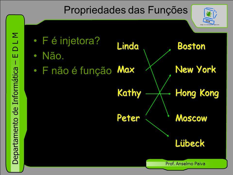 Departamento de Informática – E D L M Prof. Anselmo Paiva Propriedades das Funções F é injetora? Não. F não é funçãoLindaMax Kathy PeterBoston New Yor