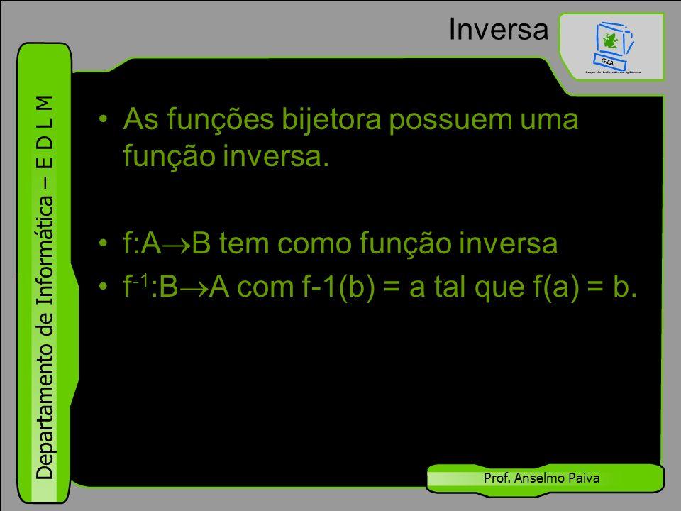 Departamento de Informática – E D L M Prof. Anselmo Paiva Inversa As funções bijetora possuem uma função inversa. f:A  B tem como função inversa f -1