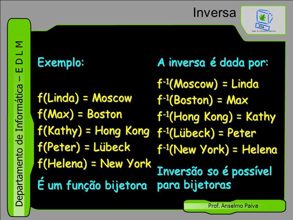 Departamento de Informática – E D L M Prof. Anselmo Paiva InversaExemplo: f(Linda) = Moscow f(Max) = Boston f(Kathy) = Hong Kong f(Peter) = Lübeck f(H