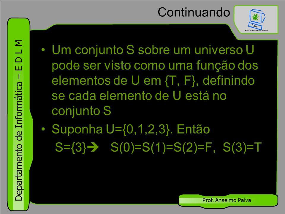 Departamento de Informática – E D L M Prof. Anselmo Paiva Continuando Um conjunto S sobre um universo U pode ser visto como uma função dos elementos d