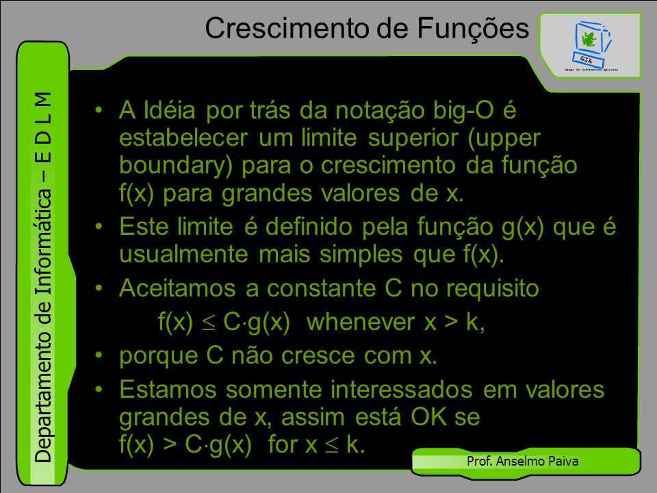 Departamento de Informática – E D L M Prof. Anselmo Paiva Crescimento de Funções A Idéia por trás da notação big-O é estabelecer um limite superior (u
