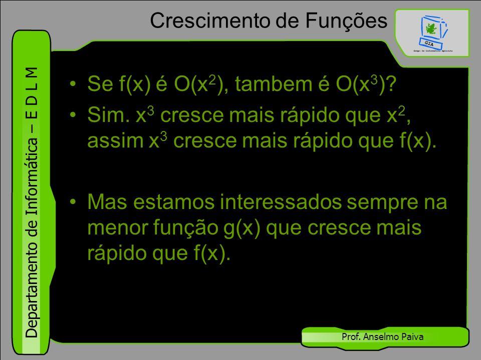 Departamento de Informática – E D L M Prof. Anselmo Paiva Crescimento de Funções Se f(x) é O(x 2 ), tambem é O(x 3 )? Sim. x 3 cresce mais rápido que