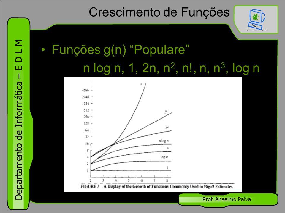 "Departamento de Informática – E D L M Prof. Anselmo Paiva Crescimento de Funções Funções g(n) ""Populare"" n log n, 1, 2n, n 2, n!, n, n 3, log n"