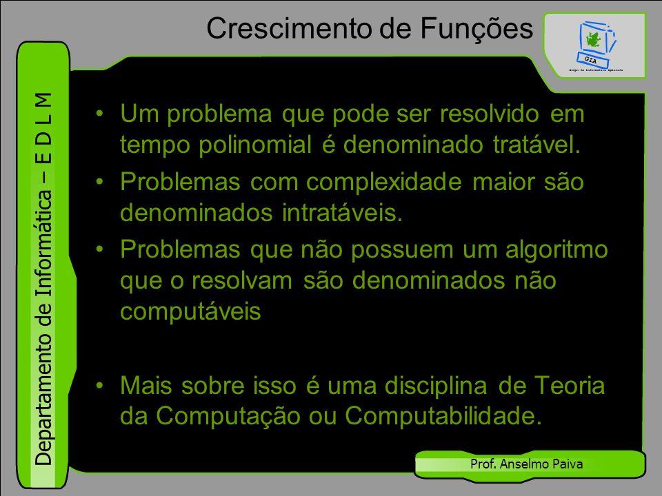 Departamento de Informática – E D L M Prof. Anselmo Paiva Crescimento de Funções Um problema que pode ser resolvido em tempo polinomial é denominado t