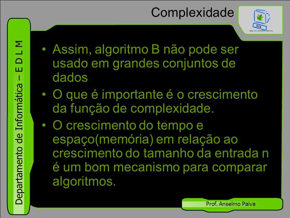 Departamento de Informática – E D L M Prof. Anselmo Paiva Complexidade Assim, algoritmo B não pode ser usado em grandes conjuntos de dados O que é imp