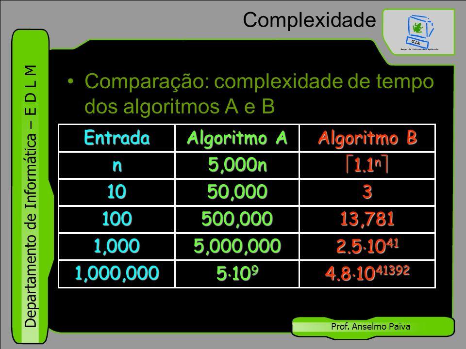 Departamento de Informática – E D L M Prof. Anselmo Paiva Complexidade Comparação: complexidade de tempo dos algoritmos A e B Algoritmo A Algoritmo B