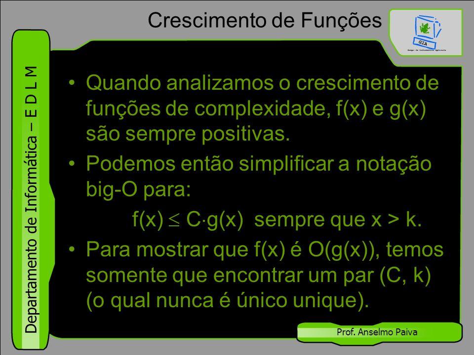 Departamento de Informática – E D L M Prof. Anselmo Paiva Crescimento de Funções Quando analizamos o crescimento de funções de complexidade, f(x) e g(