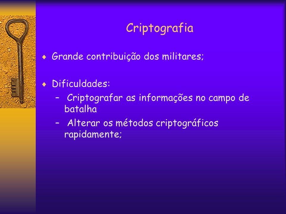 Criptografia  Grande contribuição dos militares;  Dificuldades: – Criptografar as informações no campo de batalha – Alterar os métodos criptográficos rapidamente;