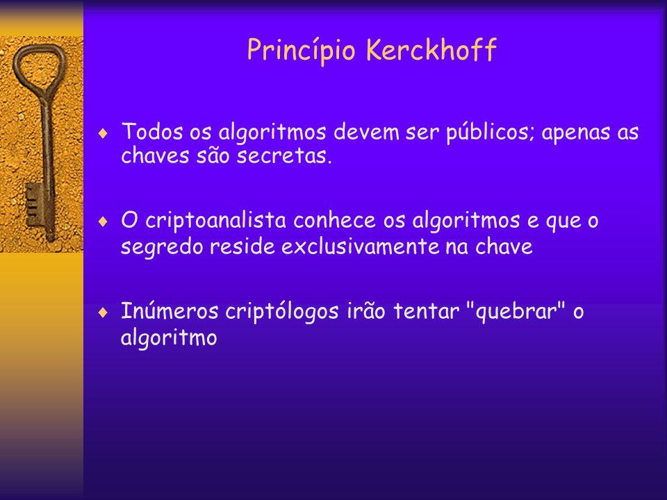 Princípio Kerckhoff  Todos os algoritmos devem ser públicos; apenas as chaves são secretas.