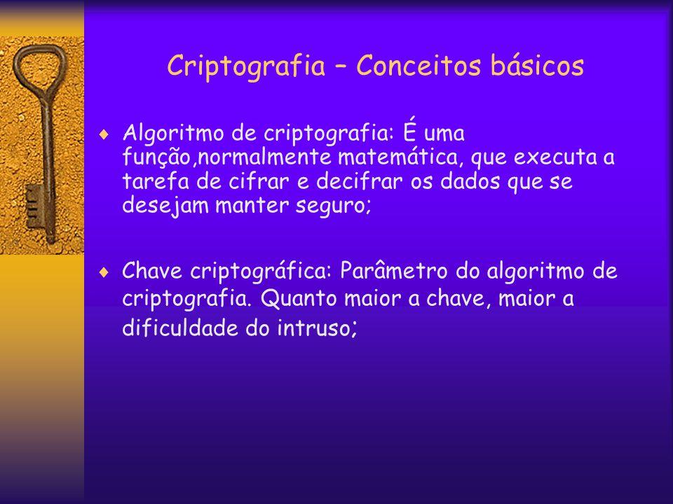 Criptografia – Conceitos básicos  Algoritmo de criptografia: É uma função,normalmente matemática, que executa a tarefa de cifrar e decifrar os dados que se desejam manter seguro;  Chave criptográfica: Parâmetro do algoritmo de criptografia.
