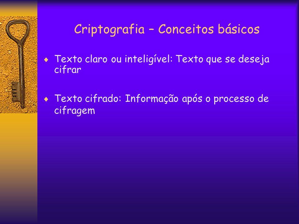 Criptografia – Conceitos básicos  Texto claro ou inteligível: Texto que se deseja cifrar  Texto cifrado: Informação após o processo de cifragem