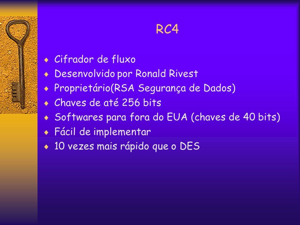 RC4  Cifrador de fluxo  Desenvolvido por Ronald Rivest  Proprietário(RSA Segurança de Dados)  Chaves de até 256 bits  Softwares para fora do EUA (chaves de 40 bits)  Fácil de implementar  10 vezes mais rápido que o DES