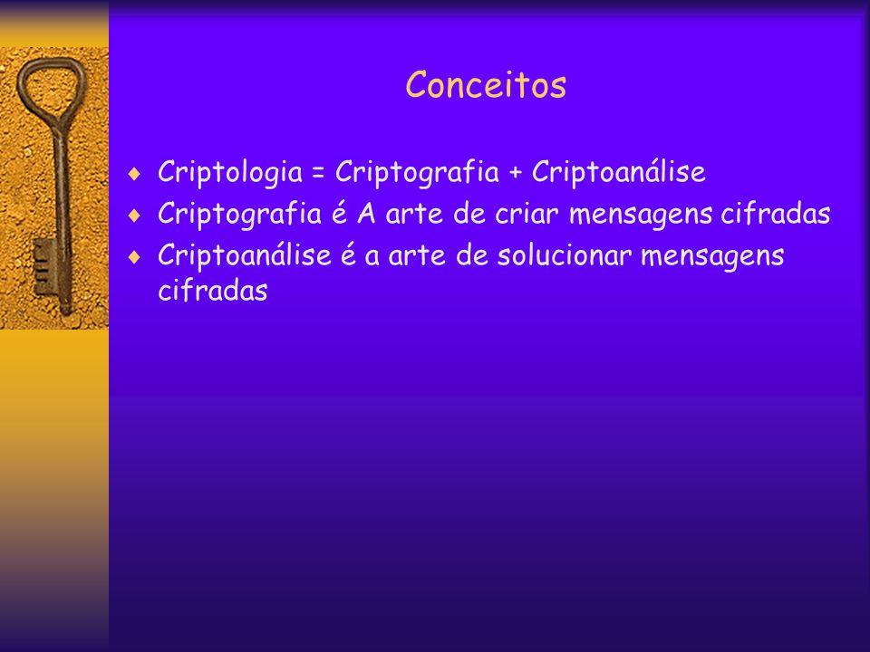  Criptologia = Criptografia + Criptoanálise  Criptografia é A arte de criar mensagens cifradas  Criptoanálise é a arte de solucionar mensagens cifradas