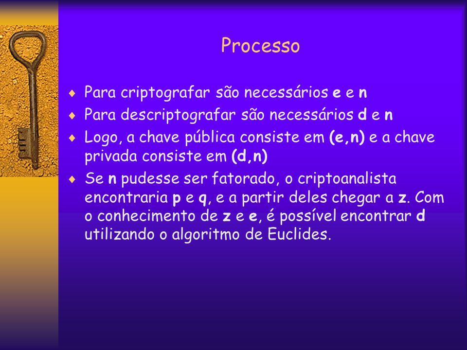 Processo  Para criptografar são necessários e e n  Para descriptografar são necessários d e n  Logo, a chave pública consiste em (e,n) e a chave privada consiste em (d,n)  Se n pudesse ser fatorado, o criptoanalista encontraria p e q, e a partir deles chegar a z.