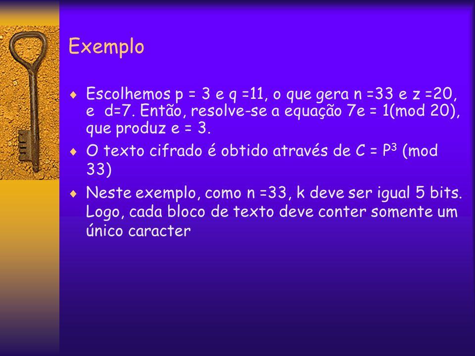 Exemplo  Escolhemos p = 3 e q =11, o que gera n =33 e z =20, e d=7.